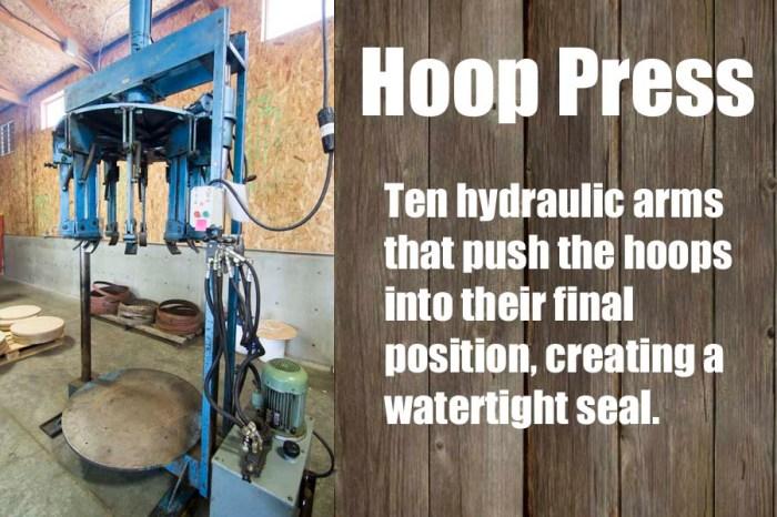 Hoop Press Facts